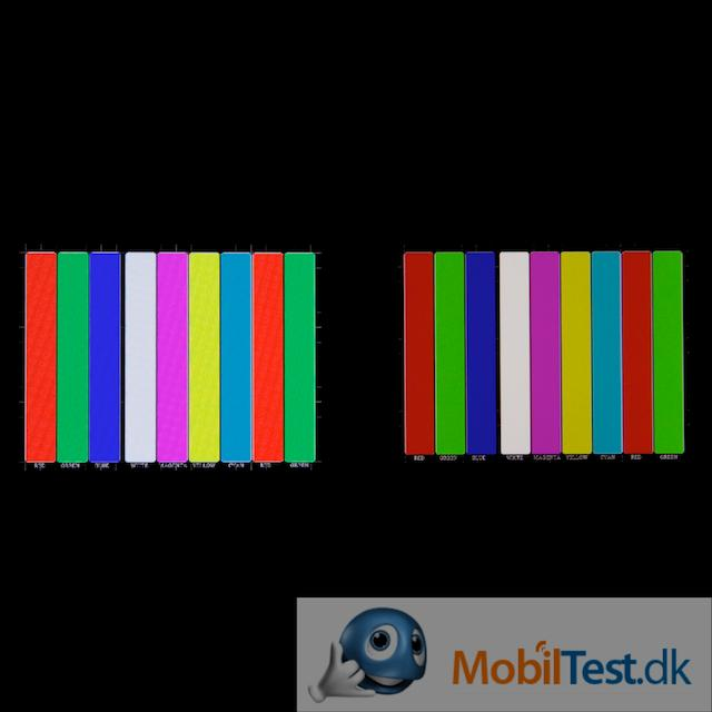 Galaxy S v. Atrix i mørke