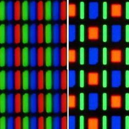 RGB i forhold til pentile