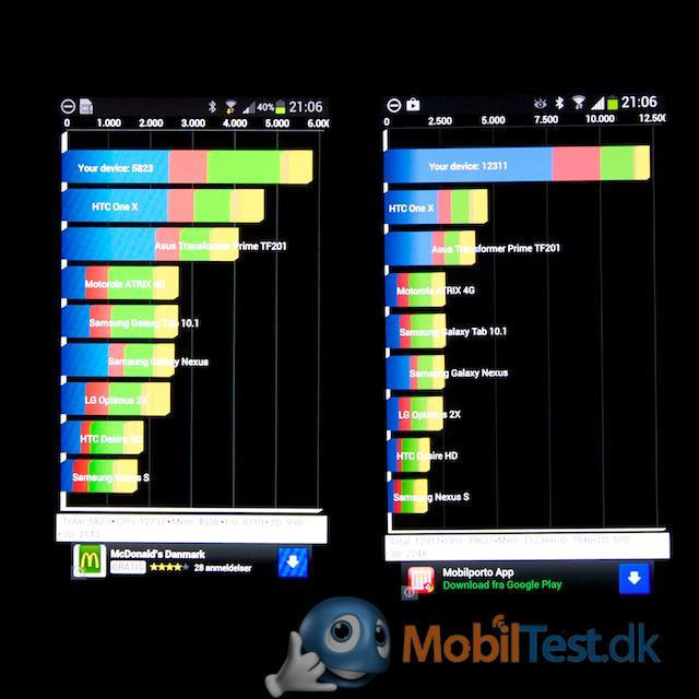 Galaxy S3 og Galaxy S4