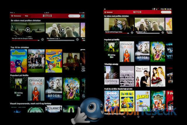 Skærmens kontrast i forhold til iPad
