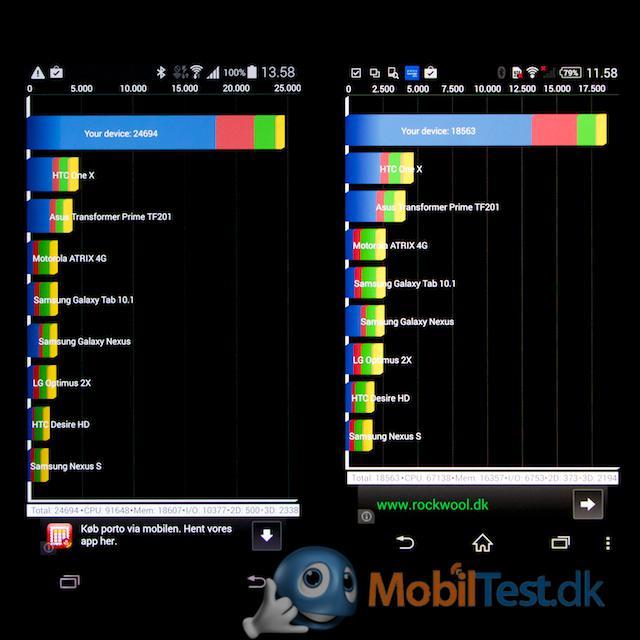 Benchmarktest af Galaxy S5 og Xperia Z2