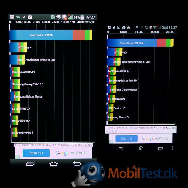 LG G3 og Z3 Compact benchmarks