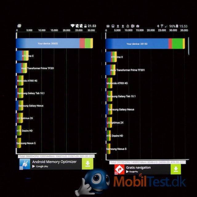 OnePlus2 og S6 Edge+ benchmark test